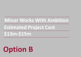 Option B Minor Works with Ambition